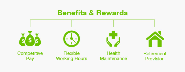 WhyBayer_Benefits